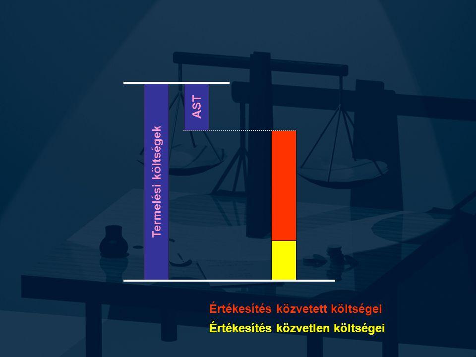 A SZÁMVITEL RENDSZER MŰKÖDTETÉSE Regisztrációs funkció A vállalkozást érintő gazdasági események rögzítése...