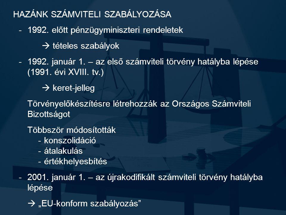 """ """"Jogharmonizációs irányelv (2003/51/EK) -2004.január 1."""