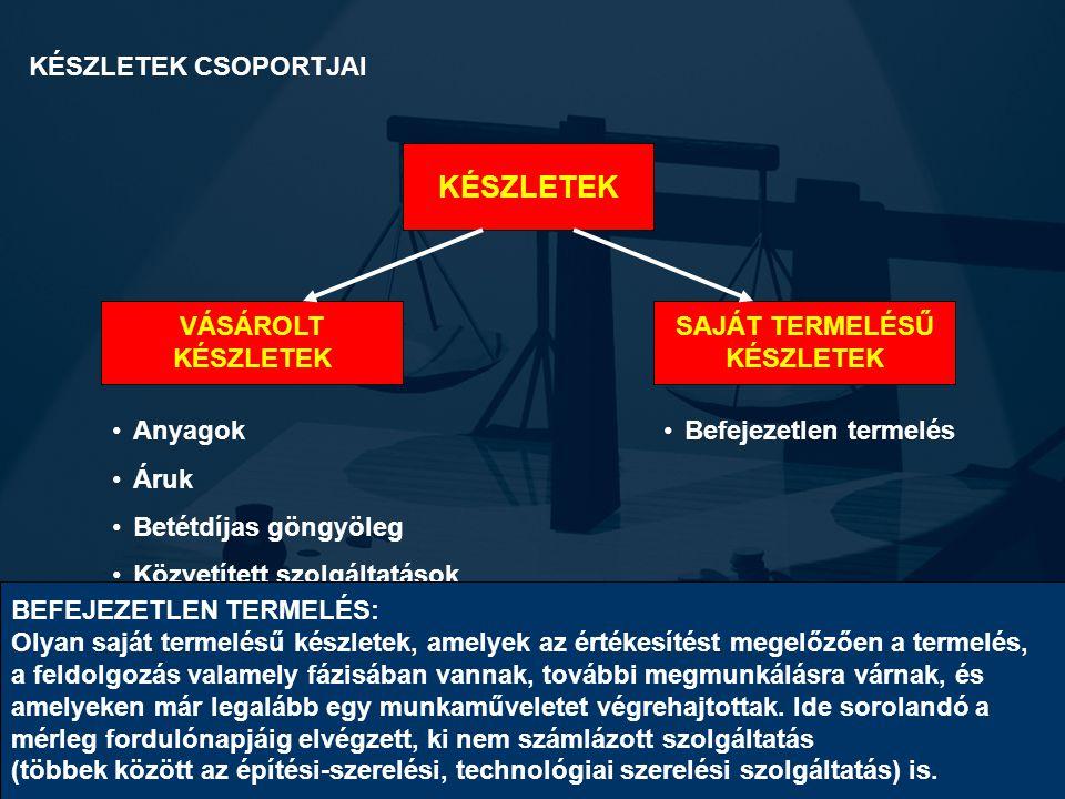 Befejezetlen termelés Félkész termékek Anyagok Áruk Betétdíjas göngyöleg Közvetített szolgáltatások Készletekre adott előlegek KÉSZLETEK CSOPORTJAI KÉSZLETEK VÁSÁROLT KÉSZLETEK SAJÁT TERMELÉSŰ KÉSZLETEK FÉLKÉSZ TERMÉKEK: az értékesítést megelőzően a termelés, a feldolgozás valamely fázisában vannak, egy teljes megmunkálási folyamaton keresztülmentek, azonban készterméknek még nem minősíthetők.