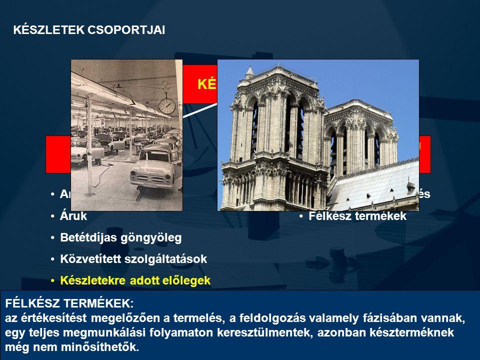 Befejezetlen termelés Félkész termékek Késztermék Anyagok Áruk Betétdíjas göngyöleg Közvetített szolgáltatások Készletekre adott előlegek KÉSZLETEK CSOPORTJAI KÉSZLETEK VÁSÁROLT KÉSZLETEK SAJÁT TERMELÉSŰ KÉSZLETEK KÉSZTERMÉKEK: Olyan saját termelésű készletek, amelyek már feldolgozott, elkészült, a vonatkozó előírásoknak (például műszaki, minőségi, szakmai szabványoknak, jogszabályoknak) megfelelő állapotban értékesítésre várnak.
