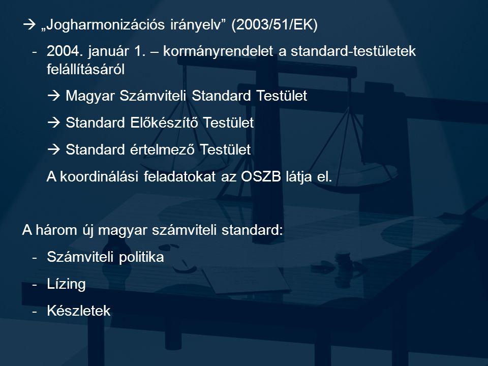 """ """"Jogharmonizációs irányelv"""" (2003/51/EK) -2004. január 1. – kormányrendelet a standard-testületek felállításáról  Magyar Számviteli Standard Testül"""