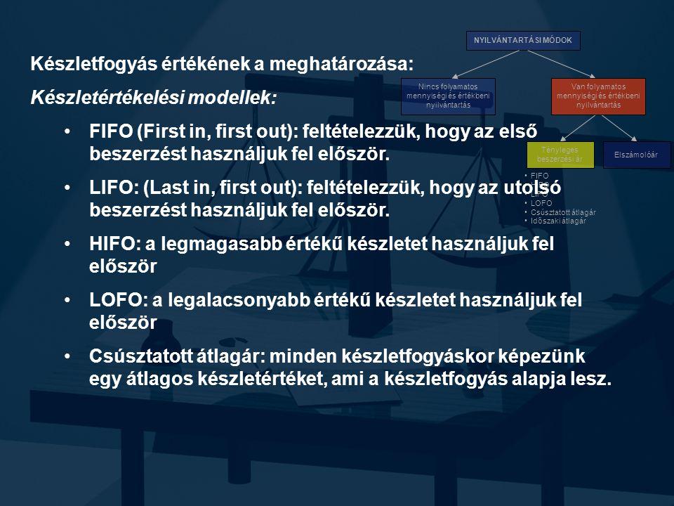 NYILVÁNTARTÁSI MÓDOK Nincs folyamatos mennyiségi és értékbeni nyilvántartás FIFO HIFO LIFO LOFO Csúsztatott átlagár Időszaki átlagár Van folyamatos mennyiségi és értékbeni nyilvántartás Tényleges beszerzési ár Elszámolóár Készletfogyás értékének a meghatározása: Készletértékelési modellek: FIFO (First in, first out): feltételezzük, hogy az első beszerzést használjuk fel először.