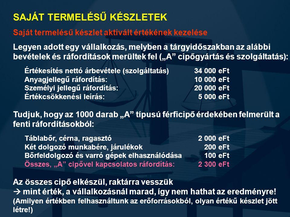 """SAJÁT TERMELÉSŰ KÉSZLETEK Saját termelésű készlet aktivált értékének kezelése Legyen adott egy vállalkozás, melyben a tárgyidőszakban az alábbi bevételek és ráfordítások merültek fel (""""A cipőgyártás és szolgáltatás): Értékesítés nettó árbevétele (szolgáltatás)34 000 eFt Anyagjellegű ráfordítás:10 000 eFt Személyi jellegű ráfordítás:20 000 eFt Értékcsökkenési leírás:5 000 eFt Tudjuk, hogy az 1000 darab """"A típusú férficipő érdekében felmerült a fenti ráfordításokból: Táblabőr, cérna, ragasztó2 000 eFt Két dolgozó munkabére, járulékok200 eFt Bőrfeldolgozó és varró gépek elhasználódása100 eFt Összes, """"A cipővel kapcsolatos ráfordítás:2 300 eFt Az összes cipő elkészül, raktárra vesszük  mint érték, a vállalkozásnál marad, így nem hathat az eredményre."""