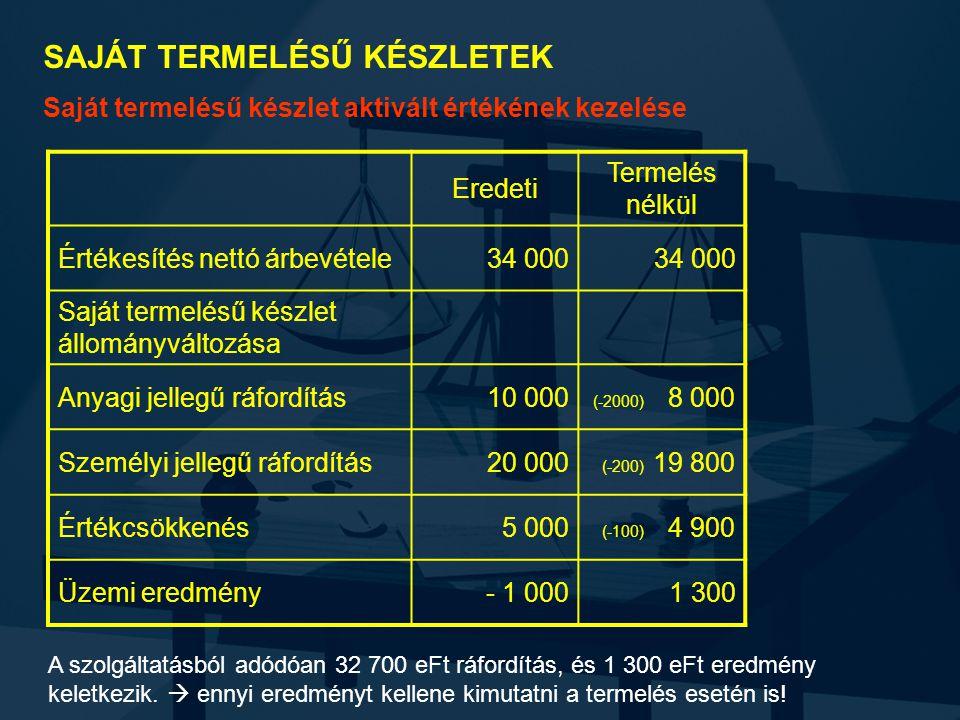 SAJÁT TERMELÉSŰ KÉSZLETEK Saját termelésű készlet aktivált értékének kezelése A szolgáltatásból adódóan 32 700 eFt ráfordítás, és 1 300 eFt eredmény keletkezik.