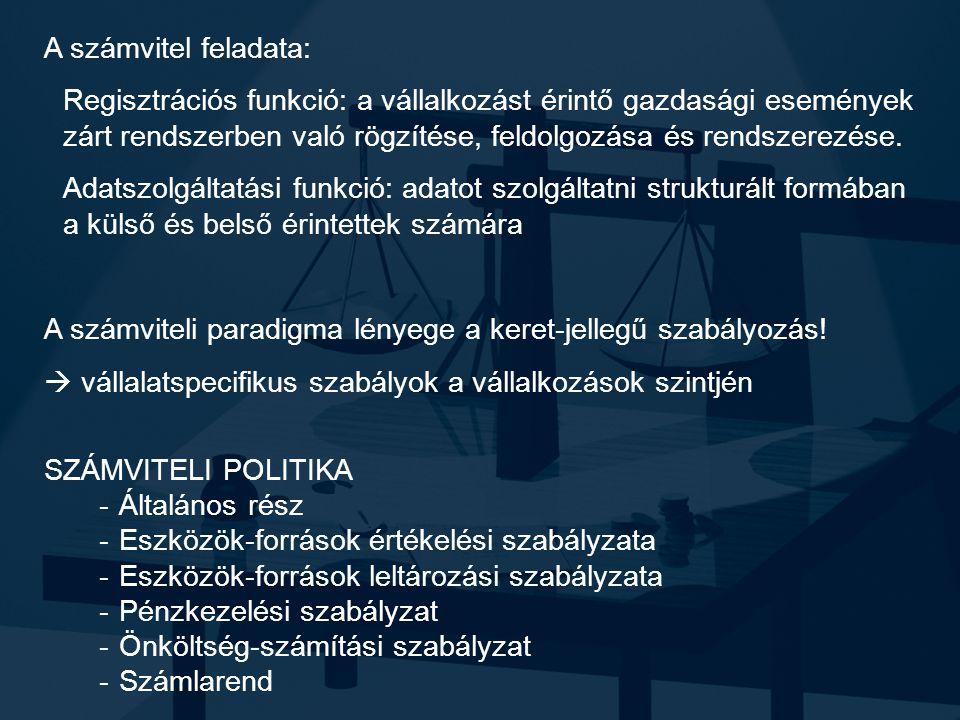 Vállalati működés számviteli kezelése Társ.szerz.