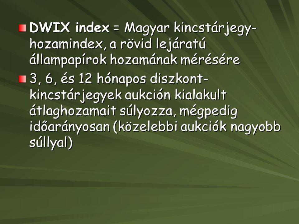DWIX index = Magyar kincstárjegy- hozamindex, a rövid lejáratú állampapírok hozamának mérésére 3, 6, és 12 hónapos diszkont- kincstárjegyek aukción ki