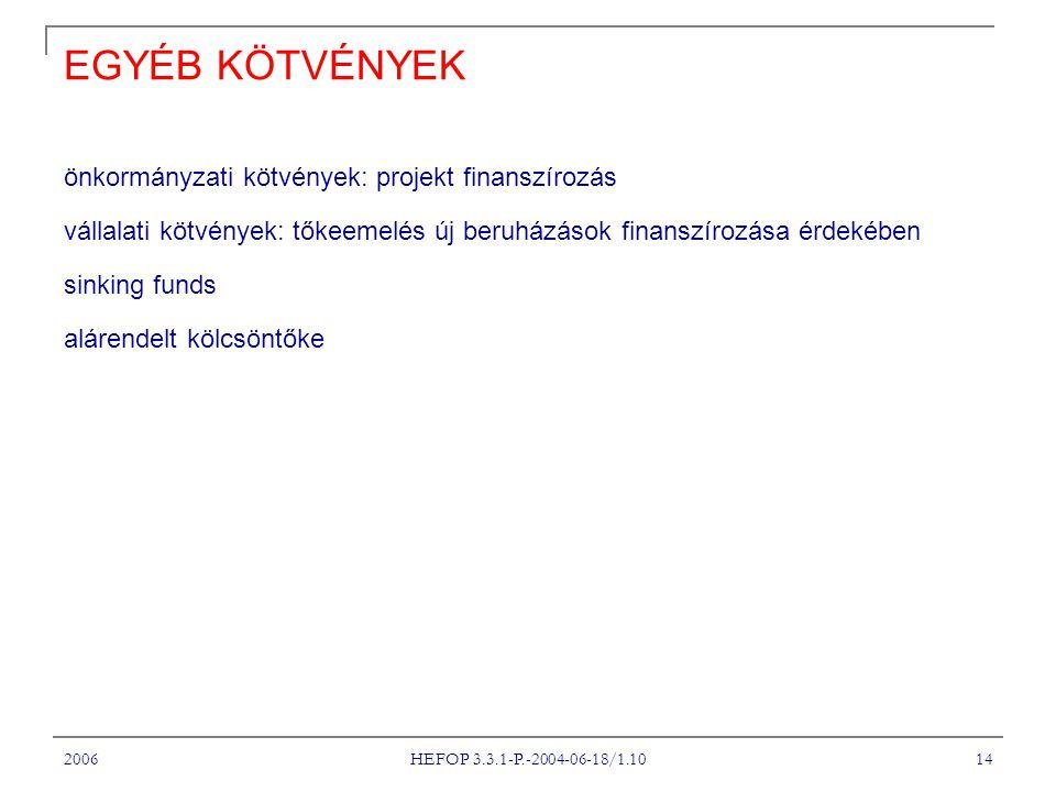 2006 HEFOP 3.3.1-P.-2004-06-18/1.10 14 EGYÉB KÖTVÉNYEK önkormányzati kötvények: projekt finanszírozás vállalati kötvények: tőkeemelés új beruházások finanszírozása érdekében sinking funds alárendelt kölcsöntőke