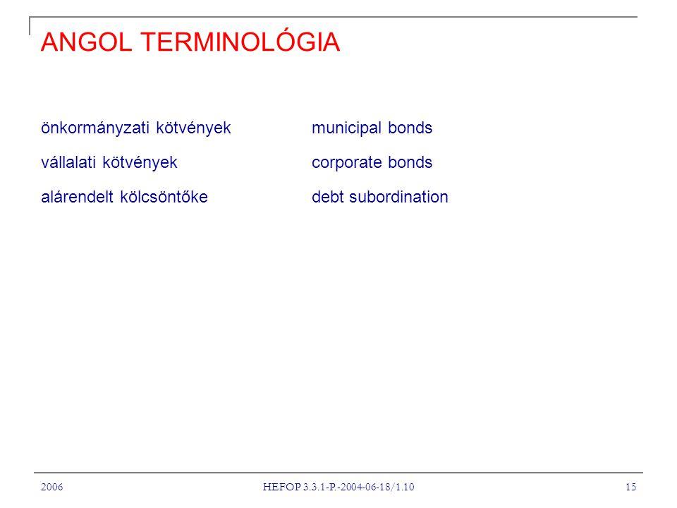 2006 HEFOP 3.3.1-P.-2004-06-18/1.10 15 ANGOL TERMINOLÓGIA önkormányzati kötvényekmunicipal bonds vállalati kötvényekcorporate bonds alárendelt kölcsöntőke debt subordination