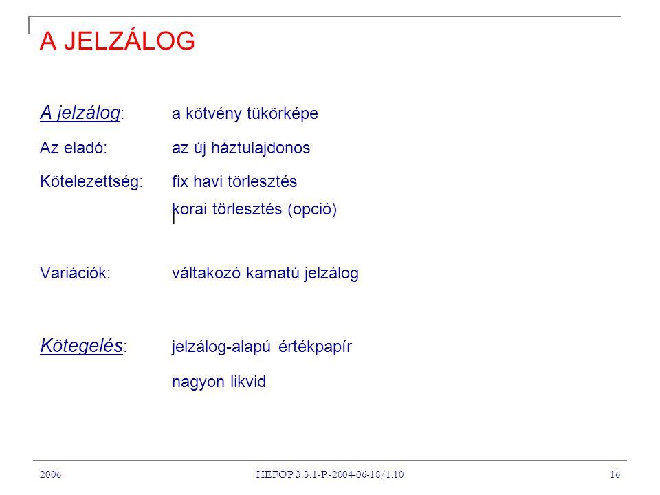 2006 HEFOP 3.3.1-P.-2004-06-18/1.10 16 A JELZÁLOG A jelzálog : a kötvény tükörképe Az eladó: az új háztulajdonos Kötelezettség: fix havi törlesztés ko