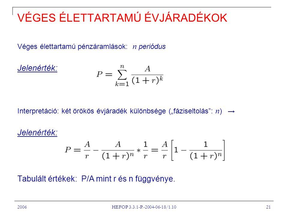 """2006 HEFOP 3.3.1-P.-2004-06-18/1.10 21 VÉGES ÉLETTARTAMÚ ÉVJÁRADÉKOK Véges élettartamú pénzáramlások: n periódus Jelenérték: Interpretáció: két örökös évjáradék különbsége (""""fáziseltolás : n ) → Jelenérték: Tabulált értékek: P/A mint r és n függvénye."""