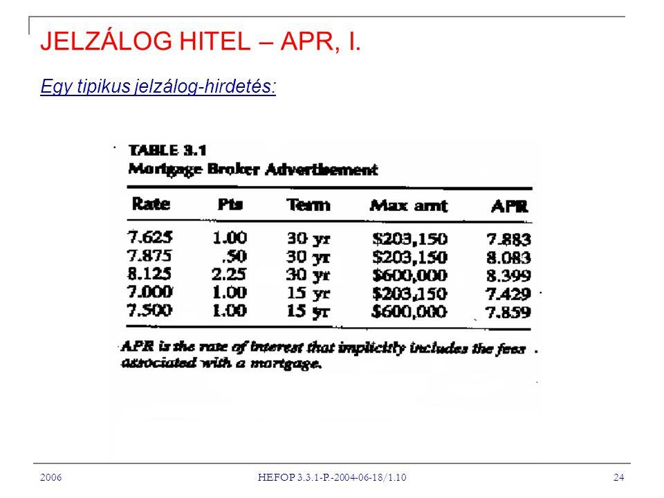 2006 HEFOP 3.3.1-P.-2004-06-18/1.10 24 JELZÁLOG HITEL – APR, I. Egy tipikus jelzálog-hirdetés: