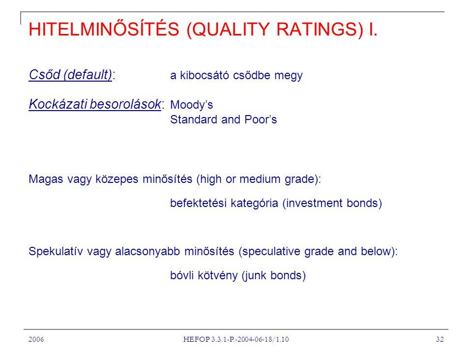 2006 HEFOP 3.3.1-P.-2004-06-18/1.10 32 HITELMINŐSÍTÉS (QUALITY RATINGS) I.