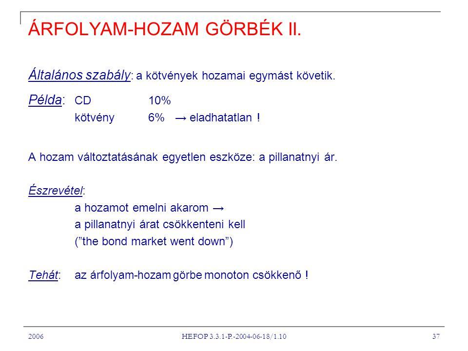 2006 HEFOP 3.3.1-P.-2004-06-18/1.10 37 ÁRFOLYAM-HOZAM GÖRBÉK II. Általános szabály : a kötvények hozamai egymást követik. Példa: CD10% kötvény6% → ela