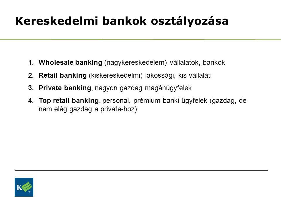 Kereskedelmi bankok osztályozása 1.Wholesale banking (nagykereskedelem) vállalatok, bankok 2.Retail banking (kiskereskedelmi) lakossági, kis vállalati