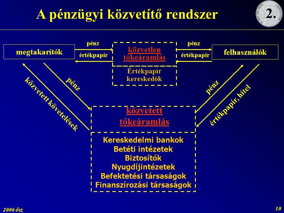 2006 ősz 10 A pénzügyi közvetítő rendszer megtakarítók felhasználók értékpapír közvetlen tőkeáramlás Értékpapír kereskedők pénz közvetett tőkeáramlás