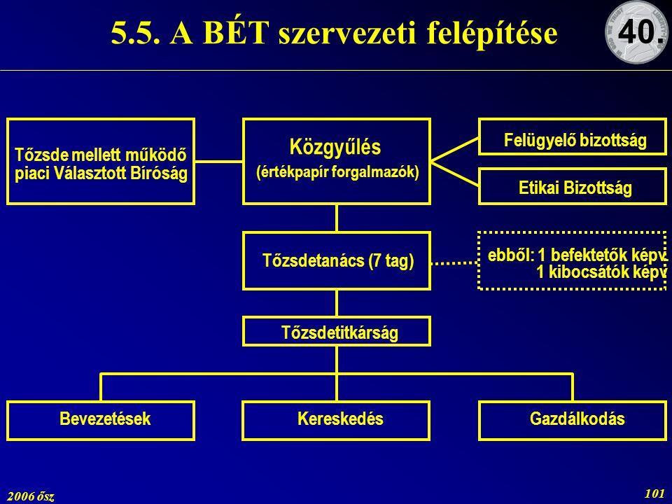 2006 ősz 101 5.5. A BÉT szervezeti felépítése Tőzsde mellett működő piaci Választott Bíróság Közgyűlés (értékpapír forgalmazók) Felügyelő bizottság Et