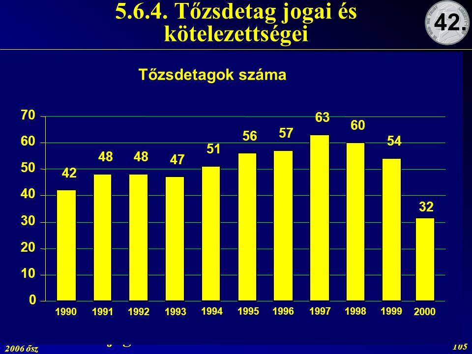 2006 ősz 105 5.6.4. Tőzsdetag jogai és kötelezettségei Tőzsdetag jogai –kereskedéshez –tőzsde önkormányzatában való részvételhez –szavazati jog a BÉT