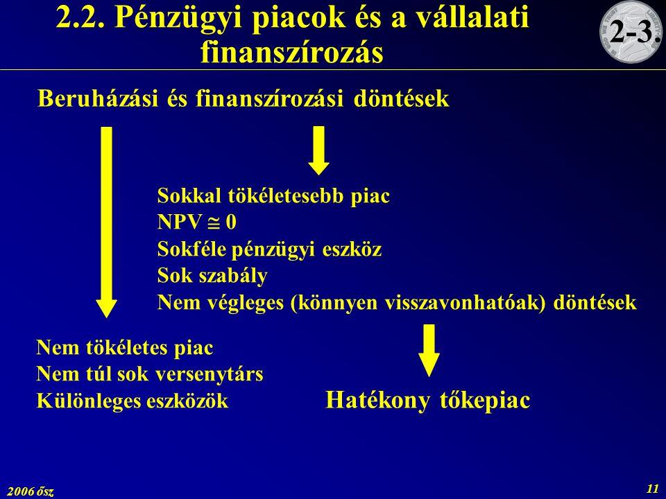 2006 ősz 11 Beruházási és Finanszírozási döntések 2.2. Pénzügyi piacok és a vállalati finanszírozás Mérleg, 199.., ….hó ….nap EszközökForrások Sokkal