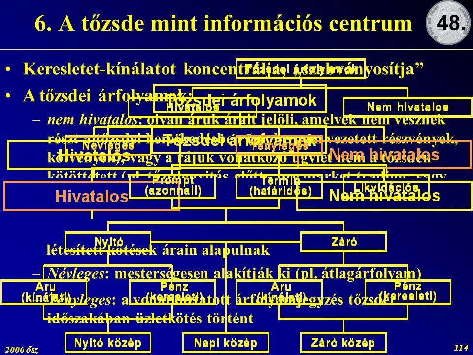 2006 ősz 114 –hivatalos: a tőzsdén bevezetett árukra, tőzsdeidőben létesített kötések árain alapulnak 6. A tőzsde mint információs centrum –Névleges: