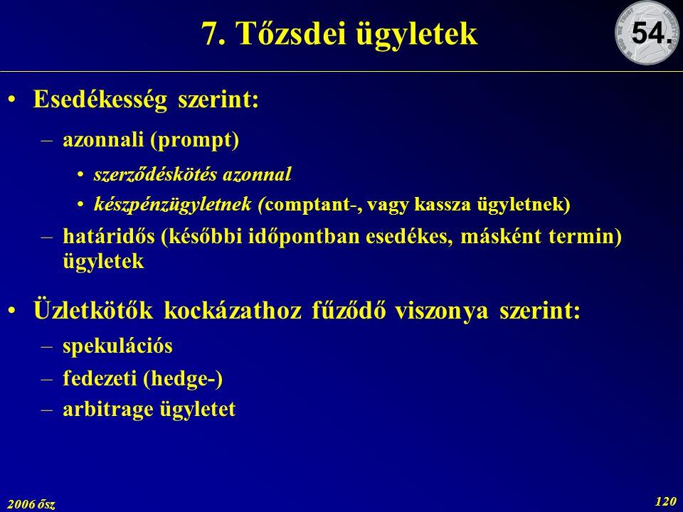 2006 ősz 120 7. Tőzsdei ügyletek Esedékesség szerint: –azonnali (prompt) szerződéskötés azonnal készpénzügyletnek (comptant-, vagy kassza ügyletnek) –