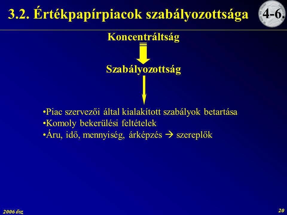 2006 ősz 20 3.2. Értékpapírpiacok szabályozottsága Koncentráltság Szabályozottság Piac szervezői által kialakított szabályok betartása Komoly bekerülé
