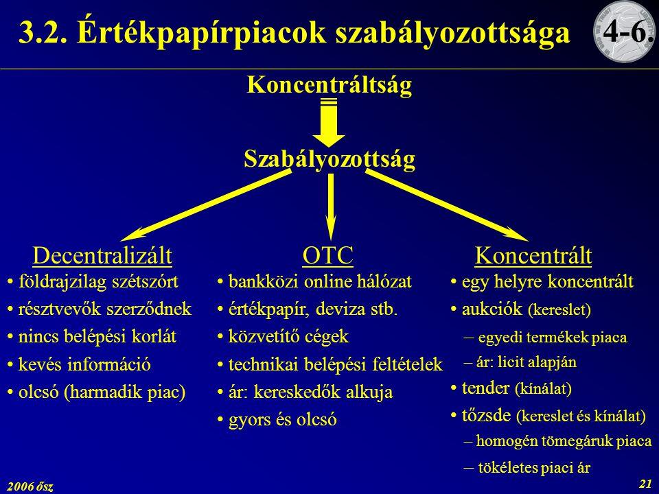 2006 ősz 21 3.2. Értékpapírpiacok szabályozottsága Koncentráltság Szabályozottság DecentralizáltKoncentrált OTC földrajzilag szétszórt résztvevők szer