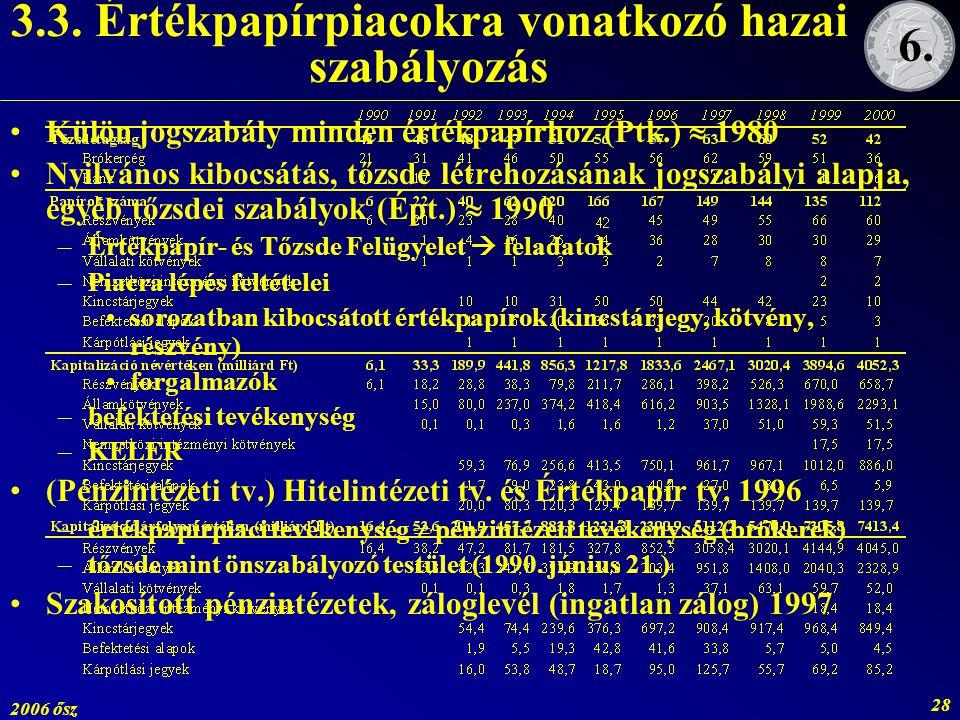 2006 ősz 28 3.3. Értékpapírpiacokra vonatkozó hazai szabályozás Külön jogszabály minden értékpapírhoz (Ptk.)  1980 Nyilvános kibocsátás, tőzsde létre