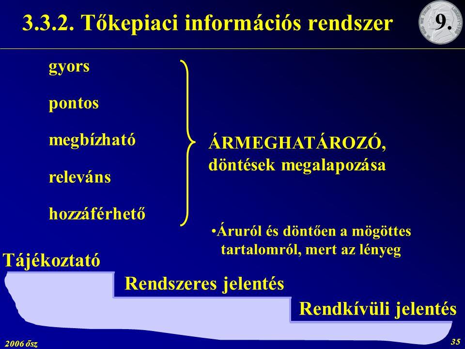 2006 ősz 35 3.3.2. Tőkepiaci információs rendszer gyors pontos megbízható releváns hozzáférhető ÁRMEGHATÁROZÓ, döntések megalapozása Tájékoztató Rends