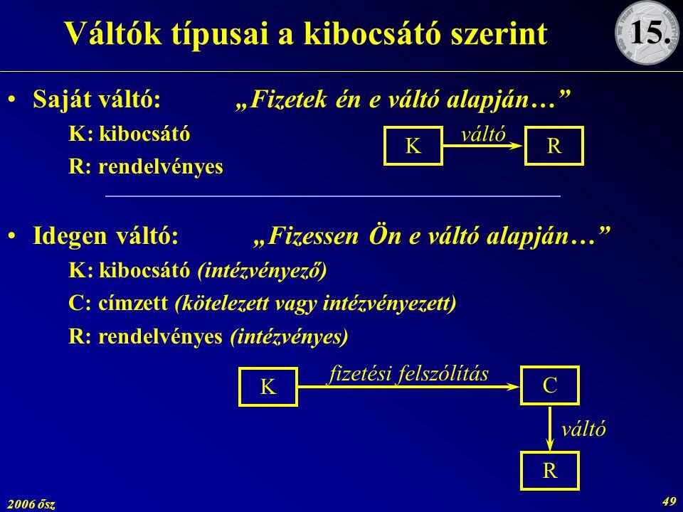 """2006 ősz 49 Váltók típusai a kibocsátó szerint Saját váltó: """"Fizetek én e váltó alapján…"""" K: kibocsátó R: rendelvényes KR váltó Idegen váltó: """"Fizesse"""