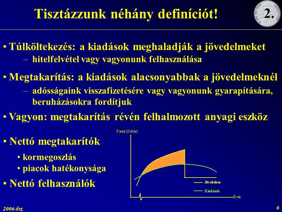 2006 ősz 6 Tisztázzunk néhány definíciót! Túlköltekezés: a kiadások meghaladják a jövedelmeket –hitelfelvétel vagy vagyonunk felhasználása Megtakarítá