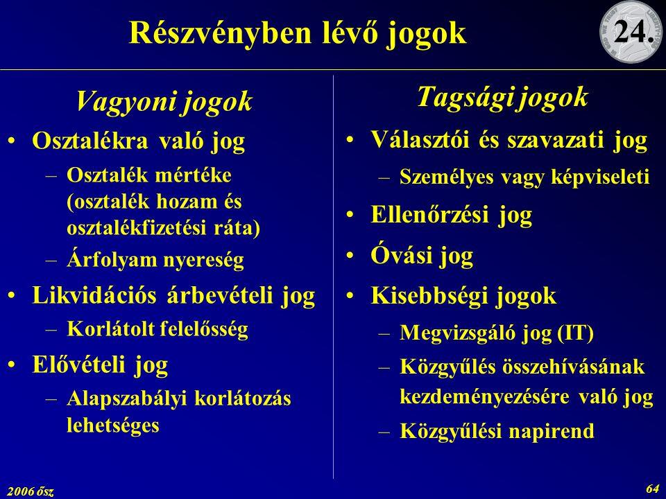 2006 ősz 64 Részvényben lévő jogok Vagyoni jogok Osztalékra való jog –Osztalék mértéke (osztalék hozam és osztalékfizetési ráta) –Árfolyam nyereség Li