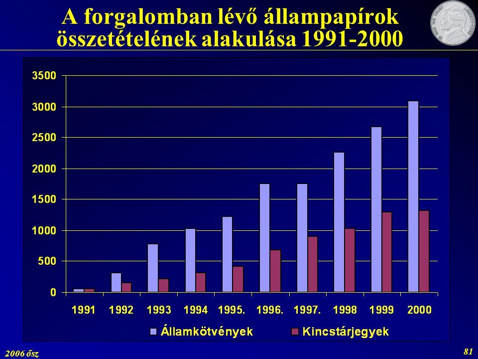 2006 ősz 81 A forgalomban lévő állampapírok összetételének alakulása 1991-2000