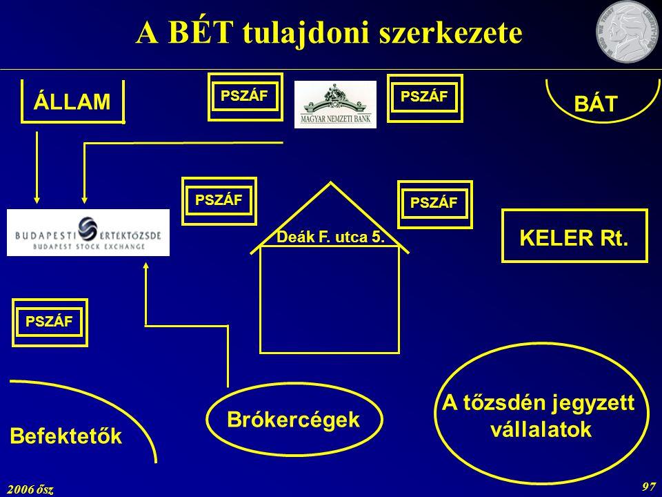 2006 ősz 97 A BÉT tulajdoni szerkezete PSZÁF Deák F. utca 5. Brókercégek ÁLLAM Befektetők BÁT KELER Rt. A tőzsdén jegyzett vállalatok