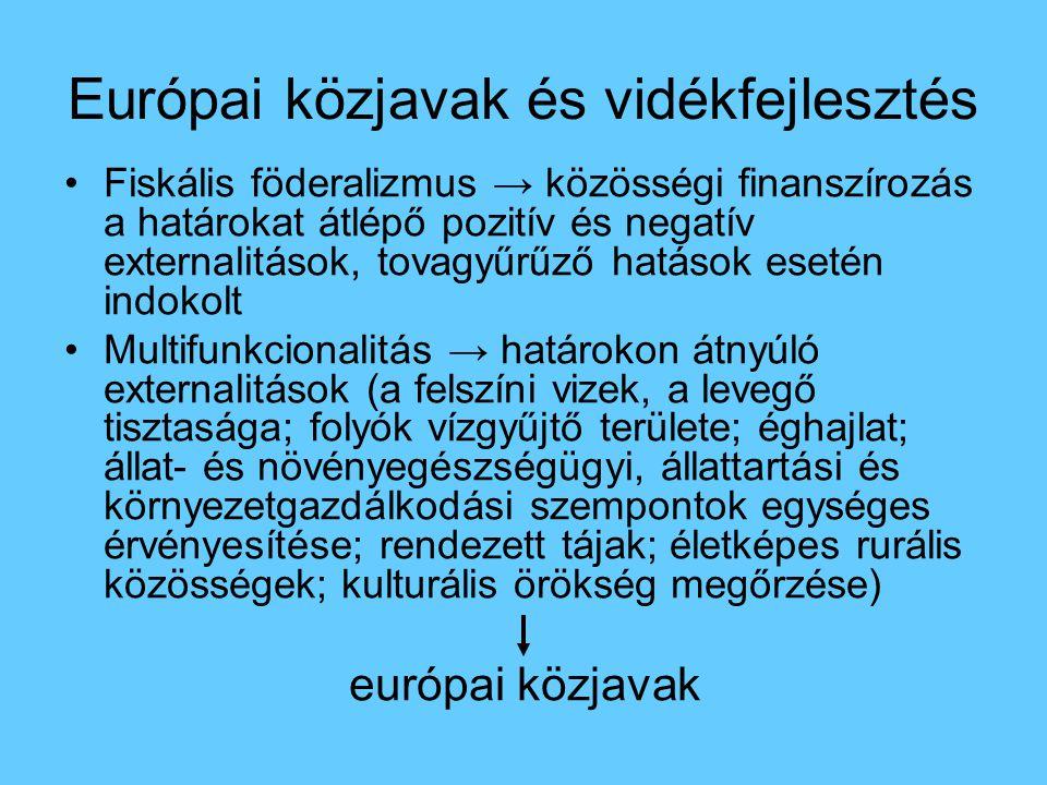 Európai közjavak és vidékfejlesztés Fiskális föderalizmus → közösségi finanszírozás a határokat átlépő pozitív és negatív externalitások, tovagyűrűző