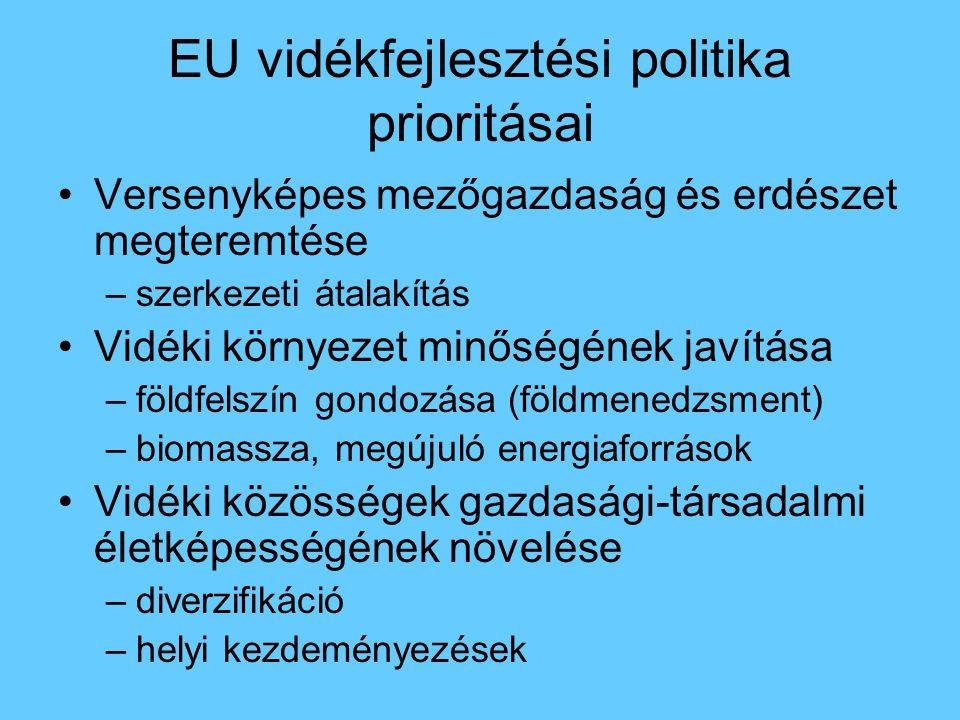 EU vidékfejlesztési politika prioritásai Versenyképes mezőgazdaság és erdészet megteremtése –szerkezeti átalakítás Vidéki környezet minőségének javítása –földfelszín gondozása (földmenedzsment) –biomassza, megújuló energiaforrások Vidéki közösségek gazdasági-társadalmi életképességének növelése –diverzifikáció –helyi kezdeményezések