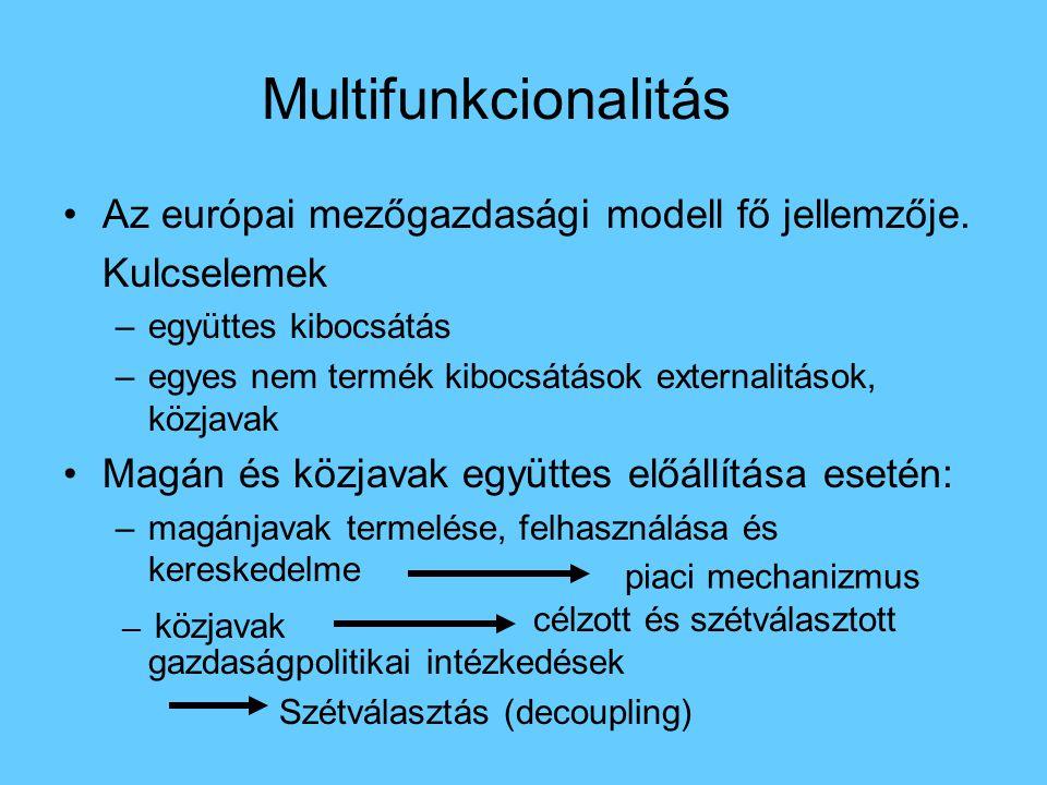 Multifunkcionalitás Az európai mezőgazdasági modell fő jellemzője. Kulcselemek –együttes kibocsátás –egyes nem termék kibocsátások externalitások, köz