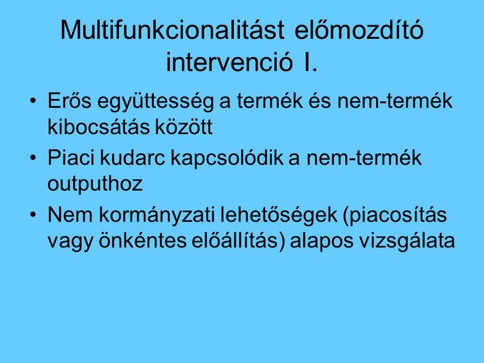 Multifunkcionalitást előmozdító intervenció I. Erős együttesség a termék és nem-termék kibocsátás között Piaci kudarc kapcsolódik a nem-termék outputh