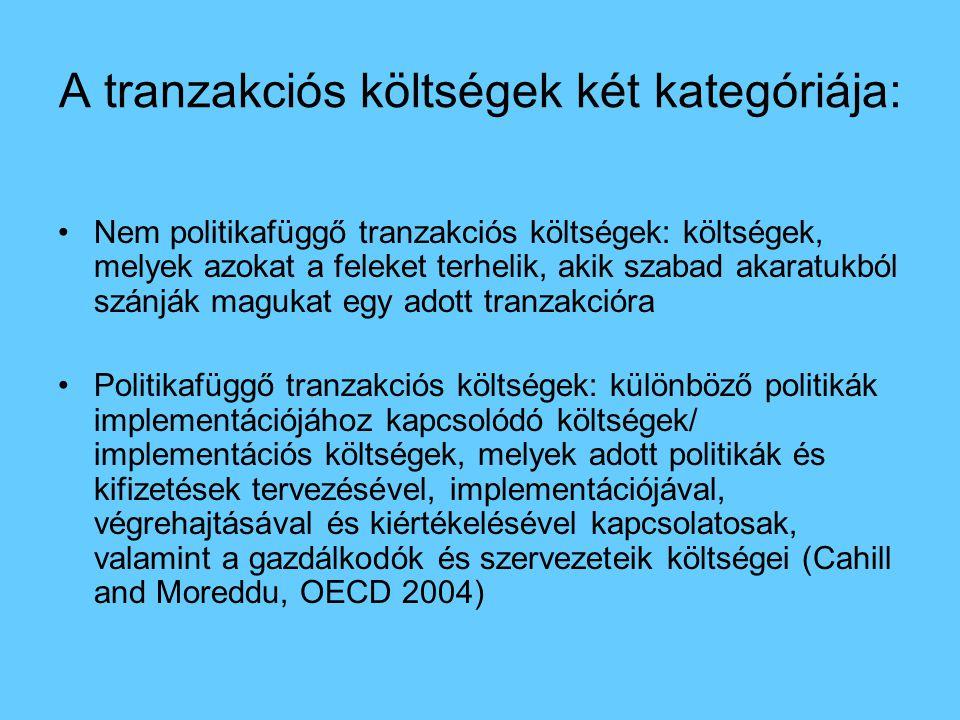 A tranzakciós költségek két kategóriája: Nem politikafüggő tranzakciós költségek: költségek, melyek azokat a feleket terhelik, akik szabad akaratukból szánják magukat egy adott tranzakcióra Politikafüggő tranzakciós költségek: különböző politikák implementációjához kapcsolódó költségek/ implementációs költségek, melyek adott politikák és kifizetések tervezésével, implementációjával, végrehajtásával és kiértékelésével kapcsolatosak, valamint a gazdálkodók és szervezeteik költségei (Cahill and Moreddu, OECD 2004)