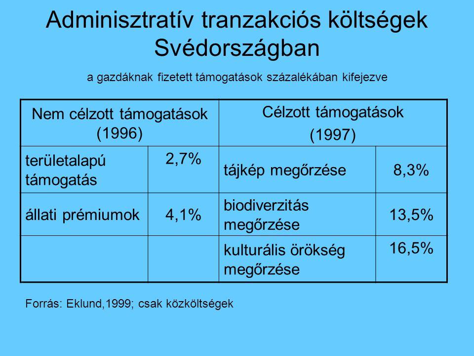 Adminisztratív tranzakciós költségek Svédországban a gazdáknak fizetett támogatások százalékában kifejezve Nem célzott támogatások (1996) Célzott támogatások (1997) területalapú támogatás 2,7% tájkép megőrzése8,3% állati prémiumok4,1% biodiverzitás megőrzése 13,5% kulturális örökség megőrzése 16,5% Forrás: Eklund,1999; csak közköltségek