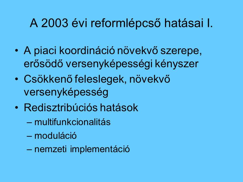 A 2003 évi reformlépcső hatásai I. A piaci koordináció növekvő szerepe, erősödő versenyképességi kényszer Csökkenő feleslegek, növekvő versenyképesség