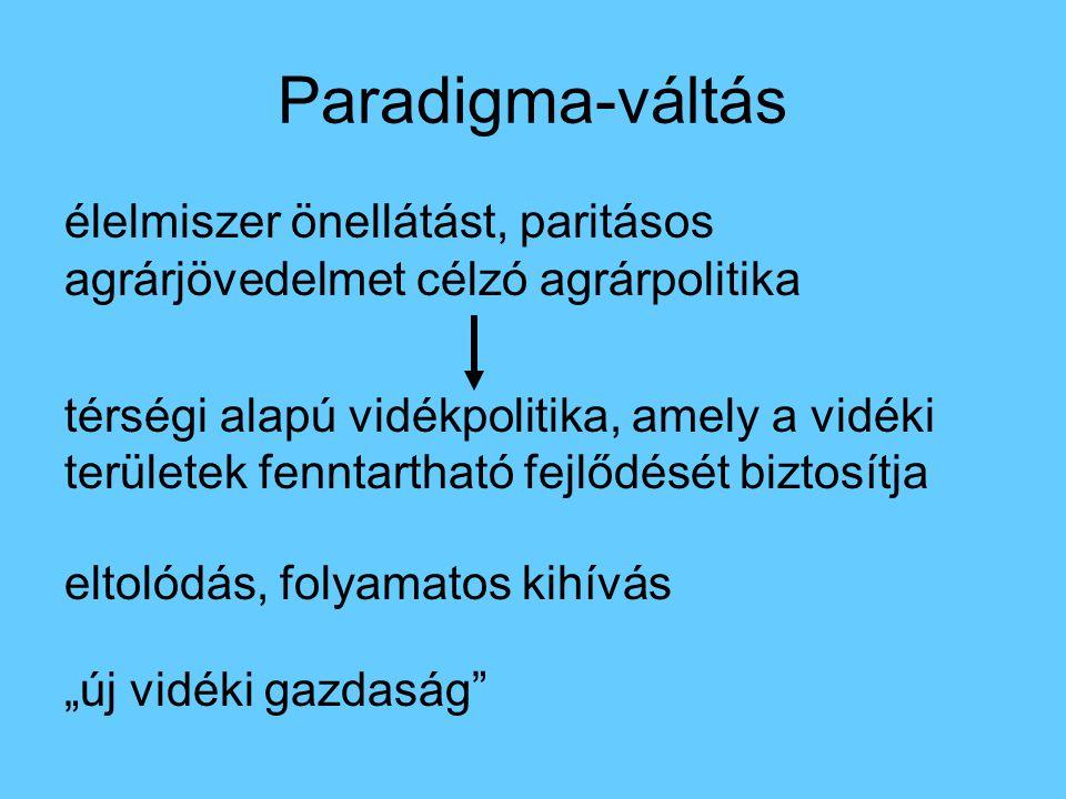 Új vidékfejlesztési paradigma I.