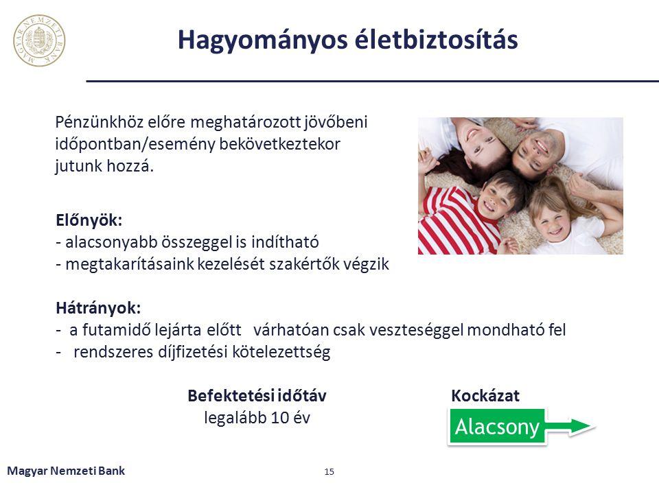 Hagyományos életbiztosítás Magyar Nemzeti Bank 15 Pénzünkhöz előre meghatározott jövőbeni időpontban/esemény bekövetkeztekor jutunk hozzá. Előnyök: -