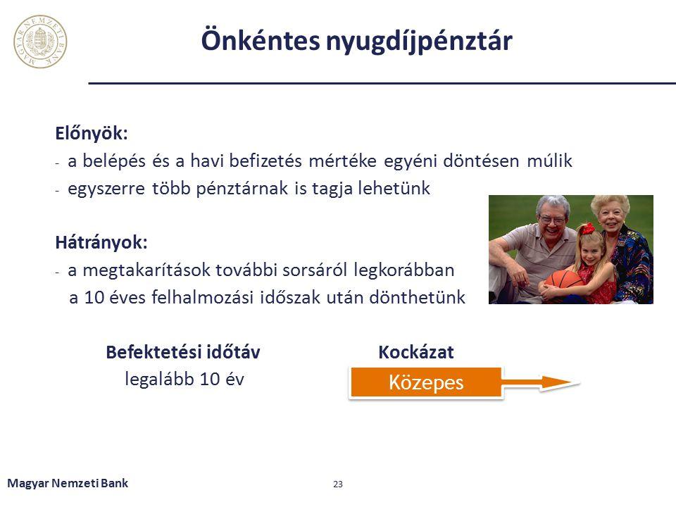 Önkéntes nyugdíjpénztár Előnyök: - a belépés és a havi befizetés mértéke egyéni döntésen múlik - egyszerre több pénztárnak is tagja lehetünk Hátrányok: - a megtakarítások további sorsáról legkorábban a 10 éves felhalmozási időszak után dönthetünk Befektetési időtáv Kockázat legalább 10 év Magyar Nemzeti Bank 23 Közepes