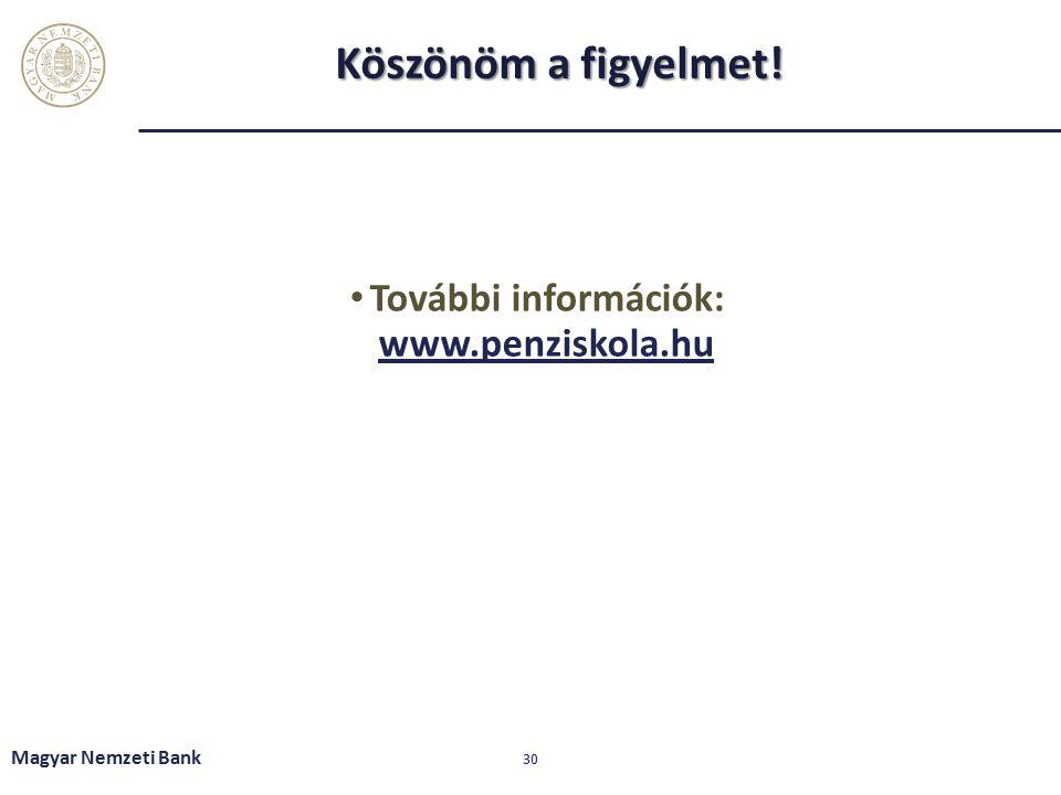 Köszönöm a figyelmet! További információk: www.penziskola.hu www.penziskola.hu Magyar Nemzeti Bank 30