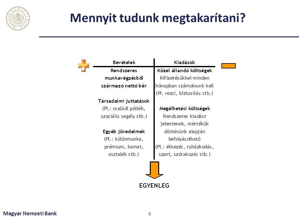Mennyit tudunk megtakarítani? Magyar Nemzeti Bank 5