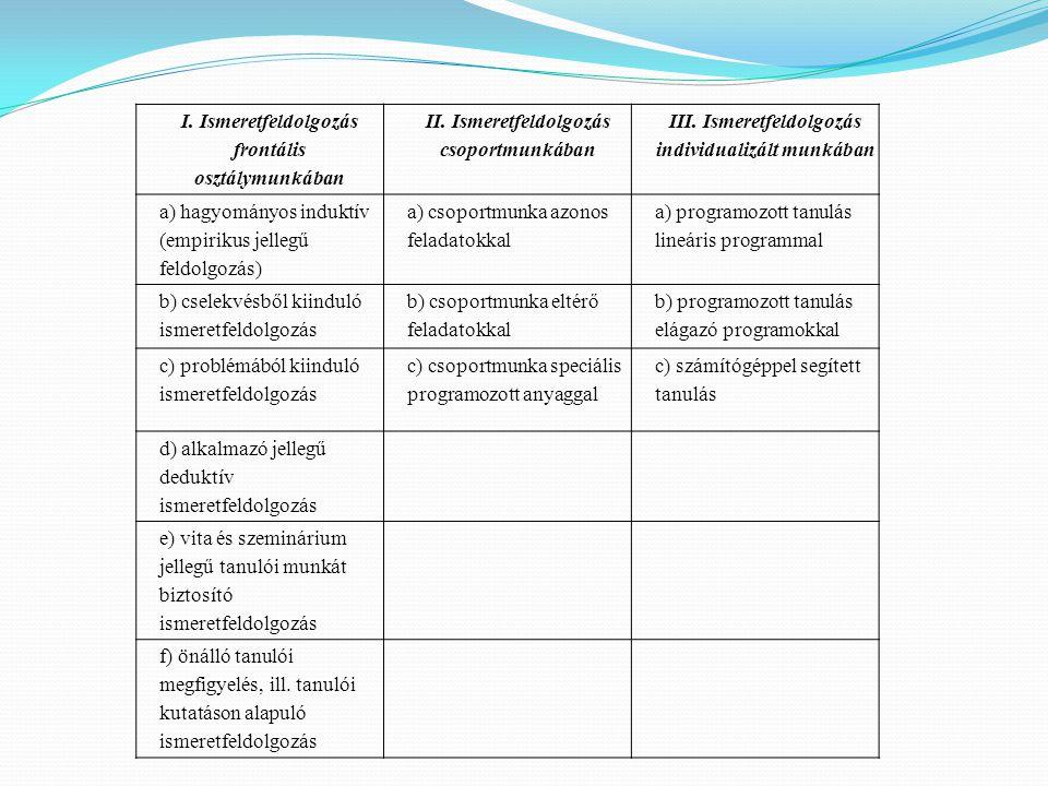 I. Ismeretfeldolgozás frontális osztálymunkában II. Ismeretfeldolgozás csoportmunkában III. Ismeretfeldolgozás individualizált munkában a) hagyományos