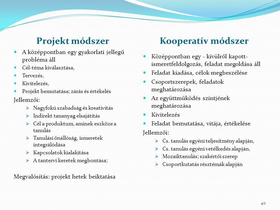 Projekt módszer Kooperatív módszer A középpontban egy gyakorlati jellegű probléma áll Cél-téma kiválasztása, Tervezés, Kivitelezés, Projekt bemutatása