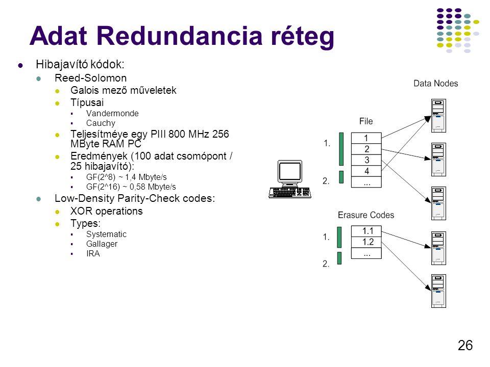 26 Adat Redundancia réteg Hibajavító kódok: Reed-Solomon Galois mező műveletek Típusai  Vandermonde  Cauchy Teljesítméye egy PIII 800 MHz 256 MByte RAM PC Eredmények (100 adat csomópont / 25 hibajavító):  GF(2^8) ~ 1,4 Mbyte/s  GF(2^16) ~ 0,58 Mbyte/s Low-Density Parity-Check codes: XOR operations Types:  Systematic  Gallager  IRA