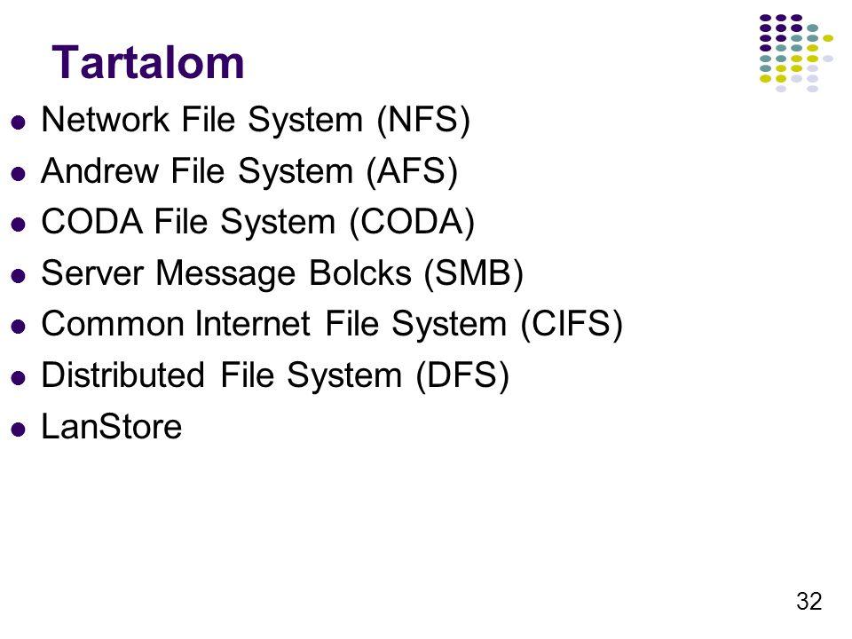 32 Tartalom Network File System (NFS) Andrew File System (AFS) CODA File System (CODA) Server Message Bolcks (SMB) Common Internet File System (CIFS) Distributed File System (DFS) LanStore