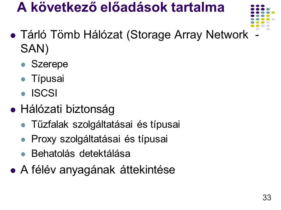 33 A következő előadások tartalma Tárló Tömb Hálózat (Storage Array Network - SAN) Szerepe Típusai ISCSI Hálózati biztonság Tűzfalak szolgáltatásai és típusai Proxy szolgáltatásai és típusai Behatolás detektálása A félév anyagának áttekintése